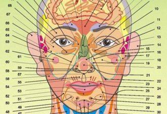 Все болезни человека написаны на его лице! Весь перечень недугов.