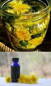 Это масло устранит боли в суставах, шее, артрит, подагру, кисты в груди, головные боли