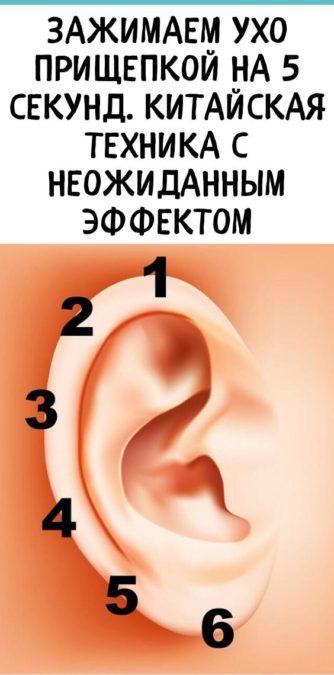 Зажимаем ухо прищепкой на 5 секунд. Китайская техника с неожиданным эффектом