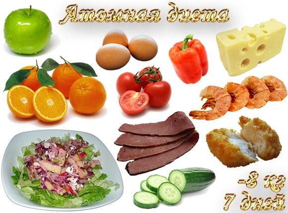 Мощная диета - эффективное похудение с меню по дням
