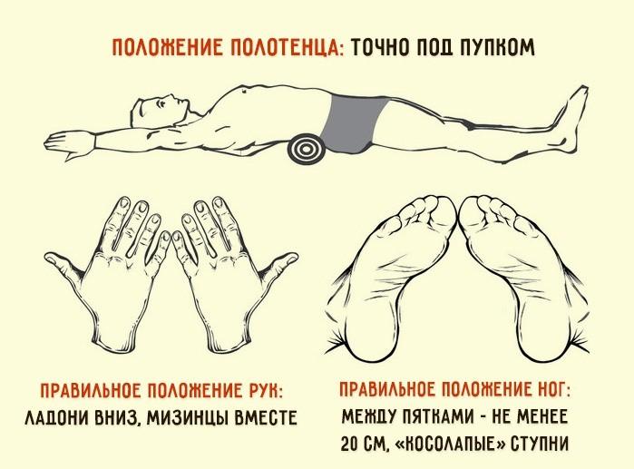 Как убрать обвисший живот и выпрямить спину – проверенный японский метод