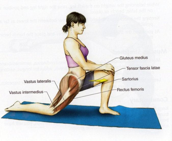 Стречинг: лучший комплекс простых упражнений для растяжки мышц всего тела